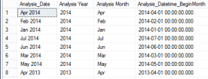 Analysis_Date2