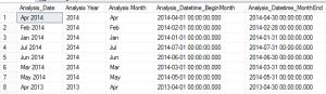 Analysis_Date3
